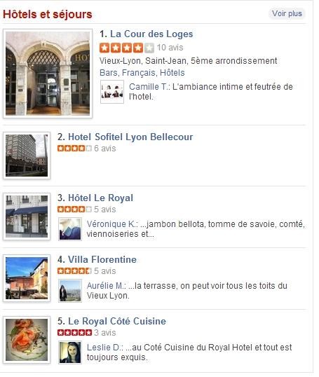 top 5 hôtels lyon